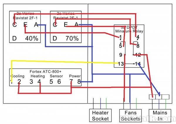 Diy Twin Variac - Atc-800  - Fan  Heater Controller