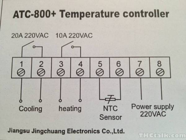 how to build a twin variac & atc 800 fan speed controller [archive arc wiring diagram how to build a twin variac & atc 800 fan speed controller [archive] thctalk com cannabis growing forum & cannabis & marijuana discussion forums