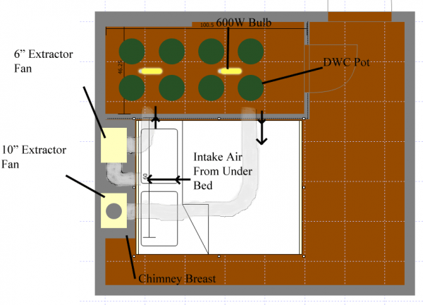 Grow Room Design Plan With Picture Plan ok Archive THCtalkcom