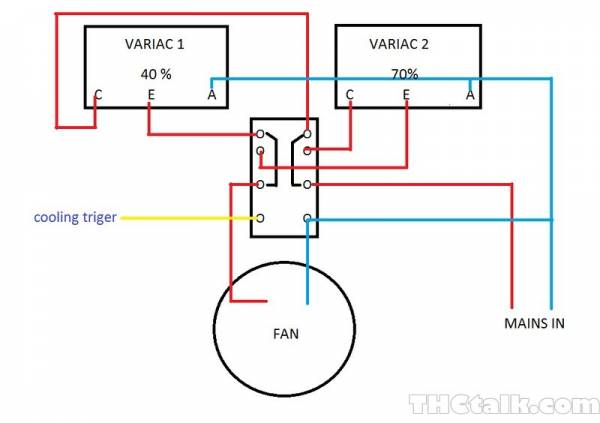 diy twin variac atc 800 fan heater controllerhere is the other option if you need it